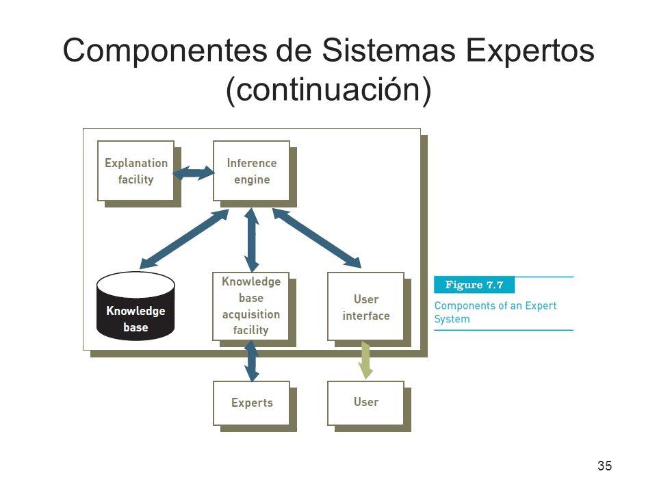Componentes de Sistemas Expertos (continuación)