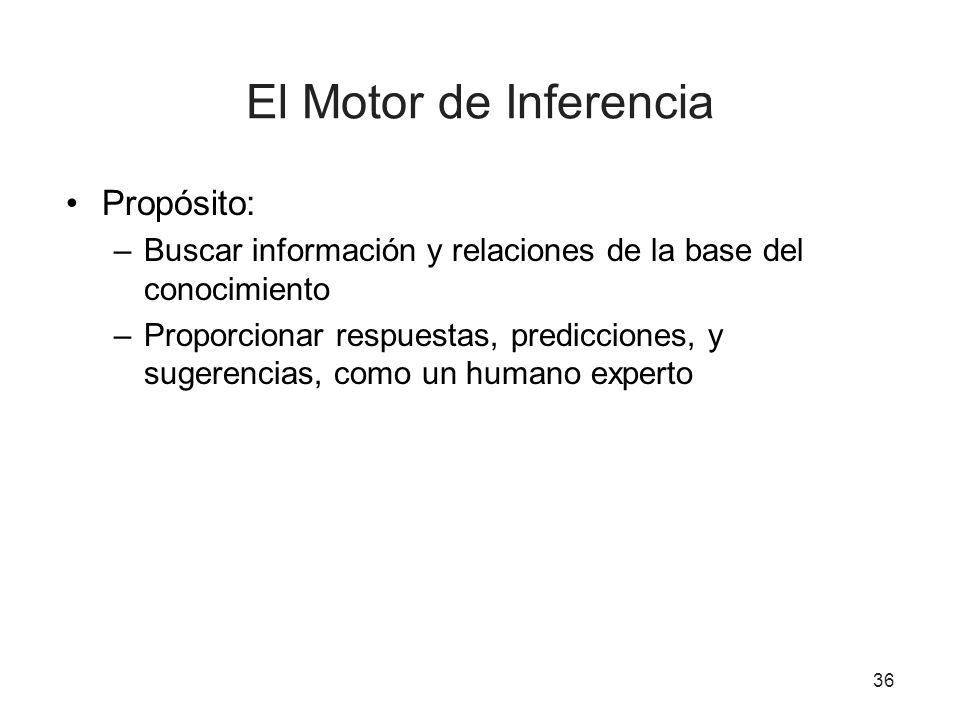 El Motor de Inferencia Propósito: