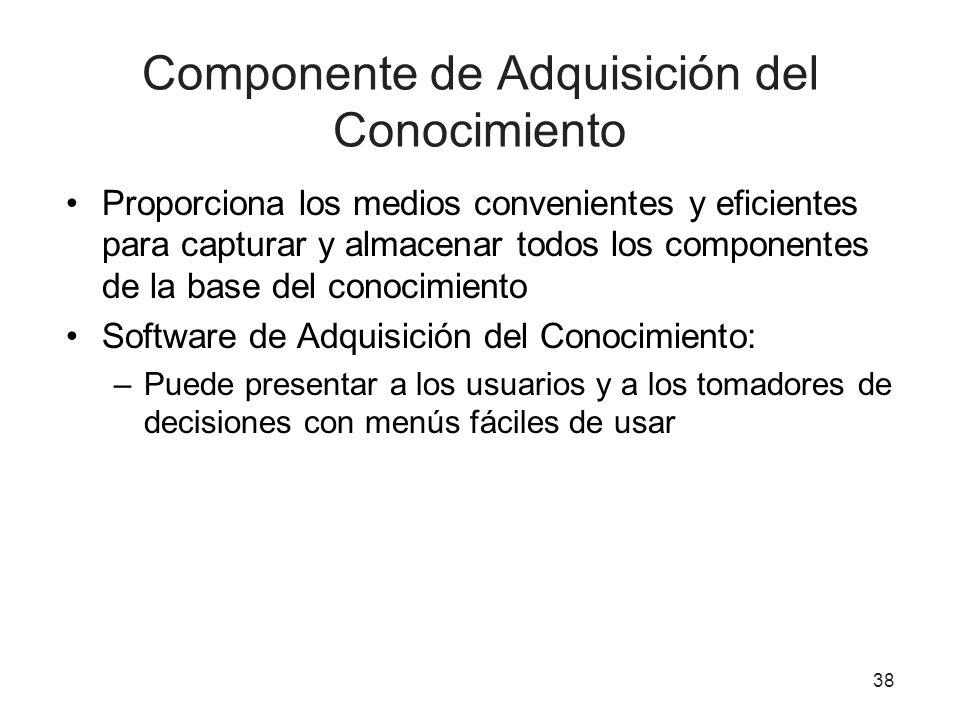 Componente de Adquisición del Conocimiento