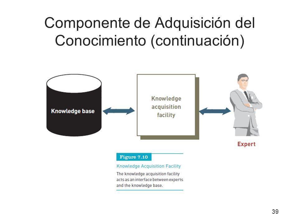 Componente de Adquisición del Conocimiento (continuación)