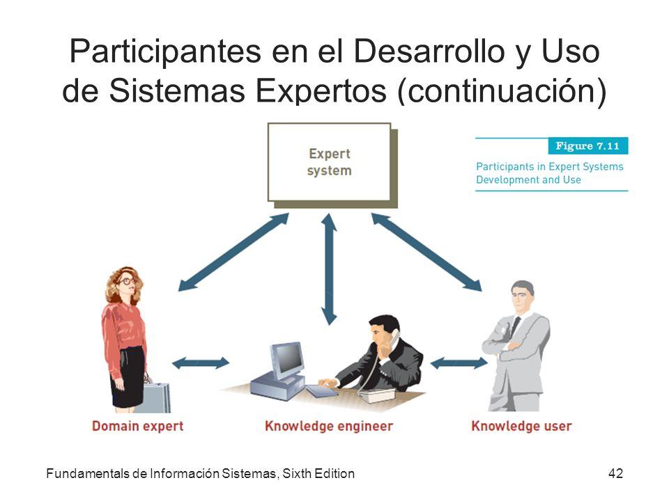 Participantes en el Desarrollo y Uso de Sistemas Expertos (continuación)