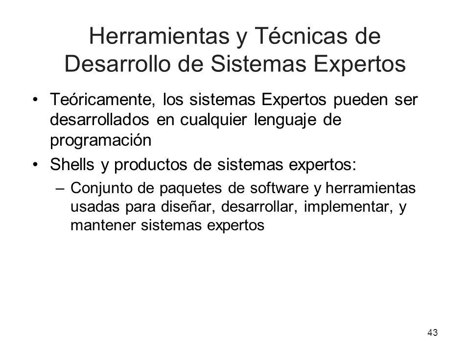 Herramientas y Técnicas de Desarrollo de Sistemas Expertos