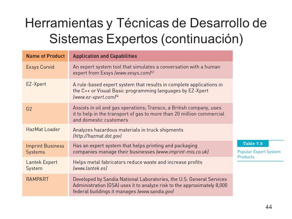Herramientas y Técnicas de Desarrollo de Sistemas Expertos (continuación)