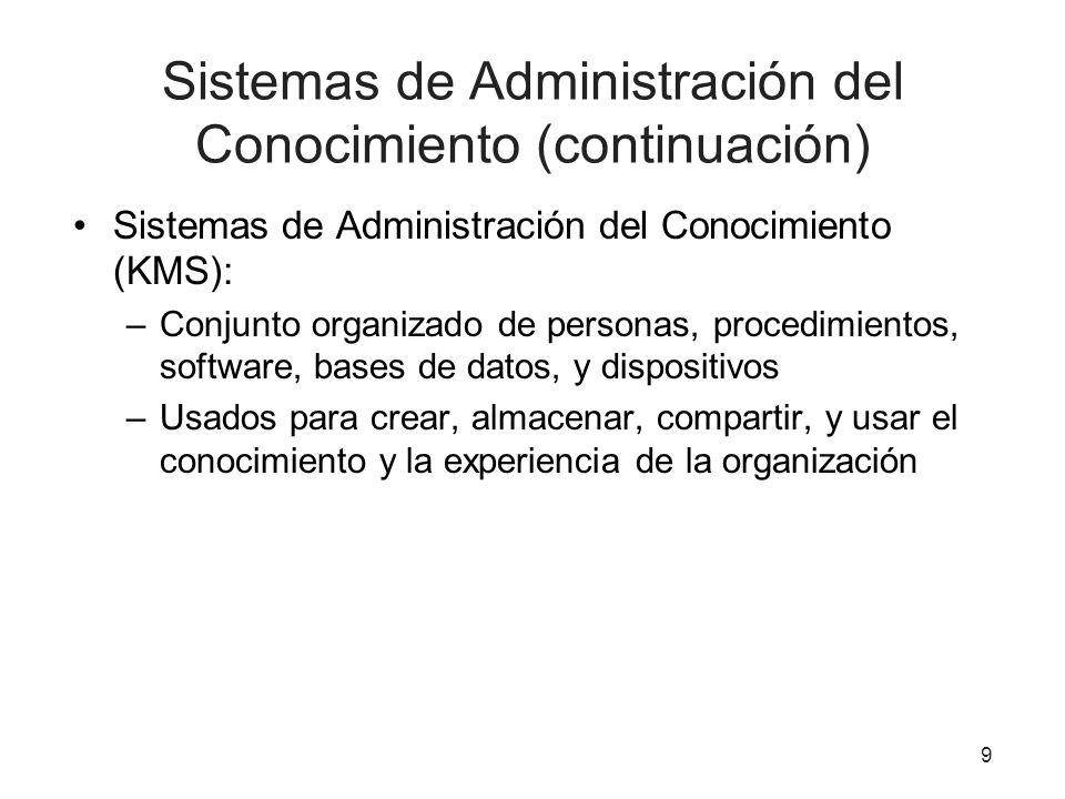 Sistemas de Administración del Conocimiento (continuación)