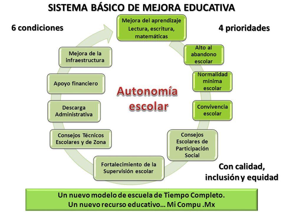 SISTEMA BÁSICO DE MEJORA EDUCATIVA