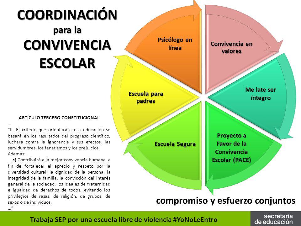 COORDINACIÓN para la CONVIVENCIA ESCOLAR