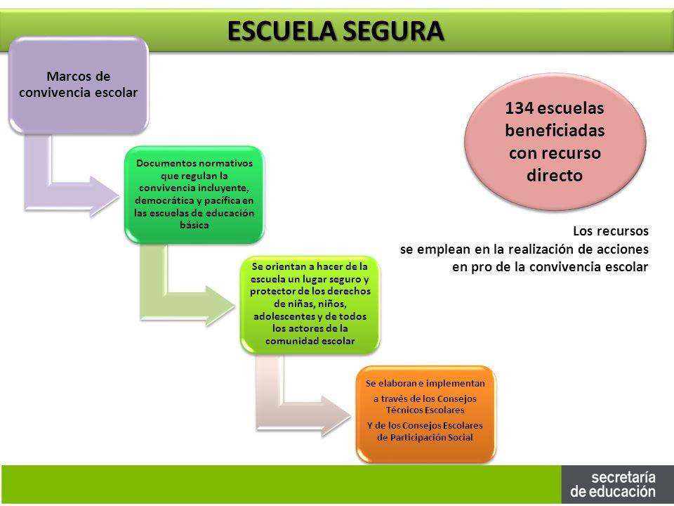 ESCUELA SEGURA 134 escuelas beneficiadas con recurso directo