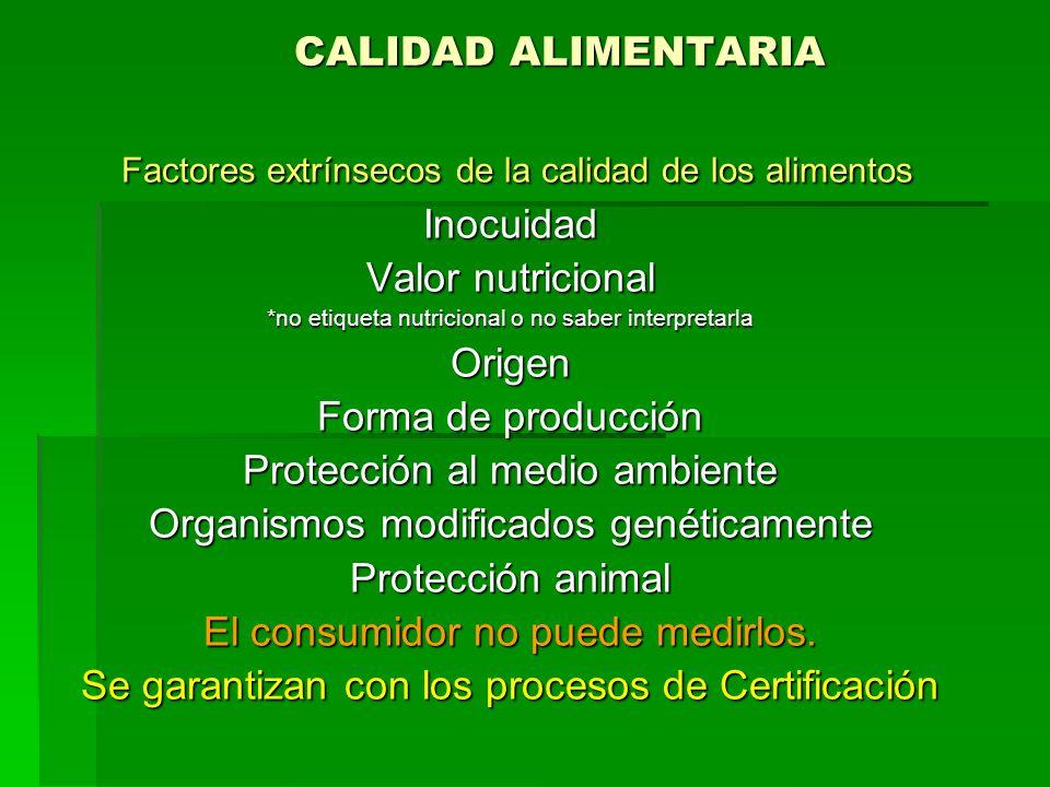 Factores extrínsecos de la calidad de los alimentos