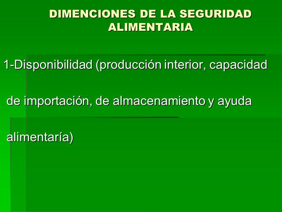 DIMENCIONES DE LA SEGURIDAD ALIMENTARIA