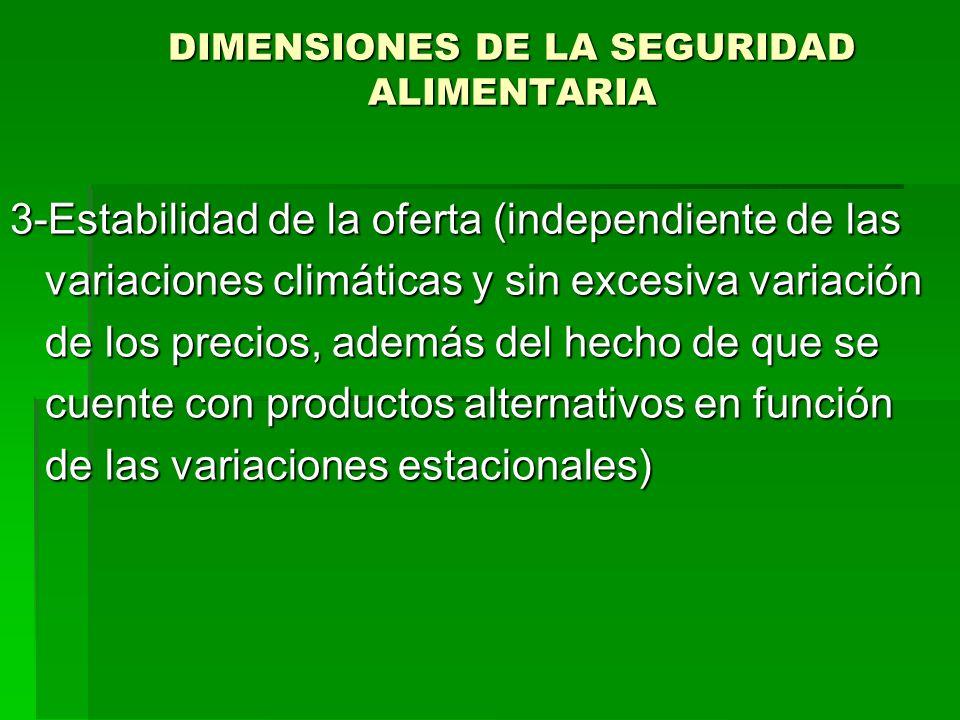 DIMENSIONES DE LA SEGURIDAD ALIMENTARIA