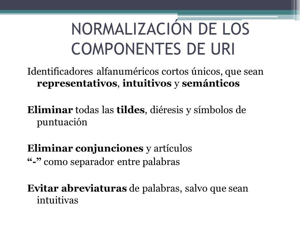 NORMALIZACIÓN DE LOS COMPONENTES DE URI