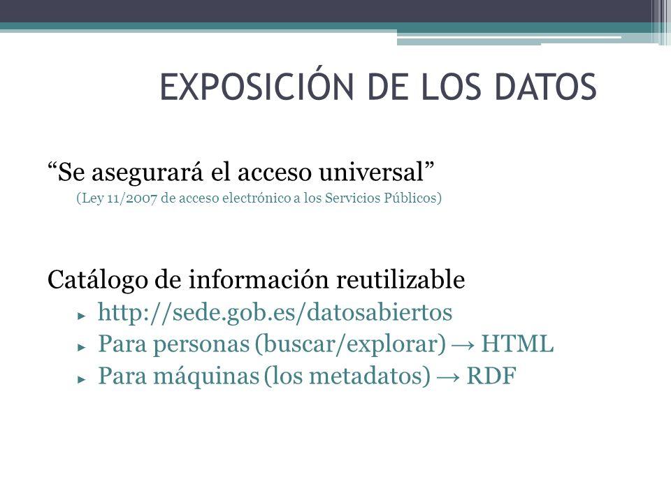 EXPOSICIÓN DE LOS DATOS