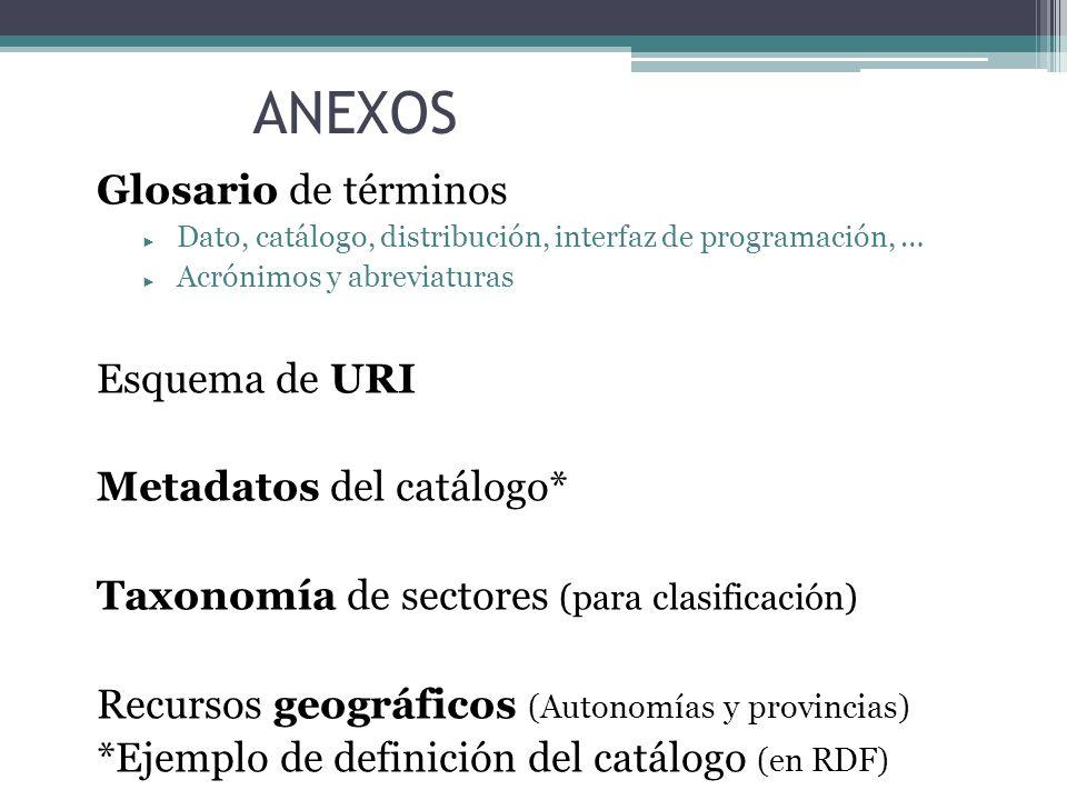 ANEXOS Glosario de términos Esquema de URI Metadatos del catálogo*