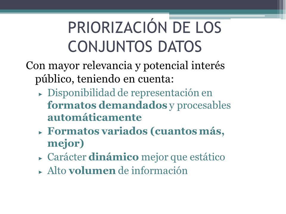PRIORIZACIÓN DE LOS CONJUNTOS DATOS