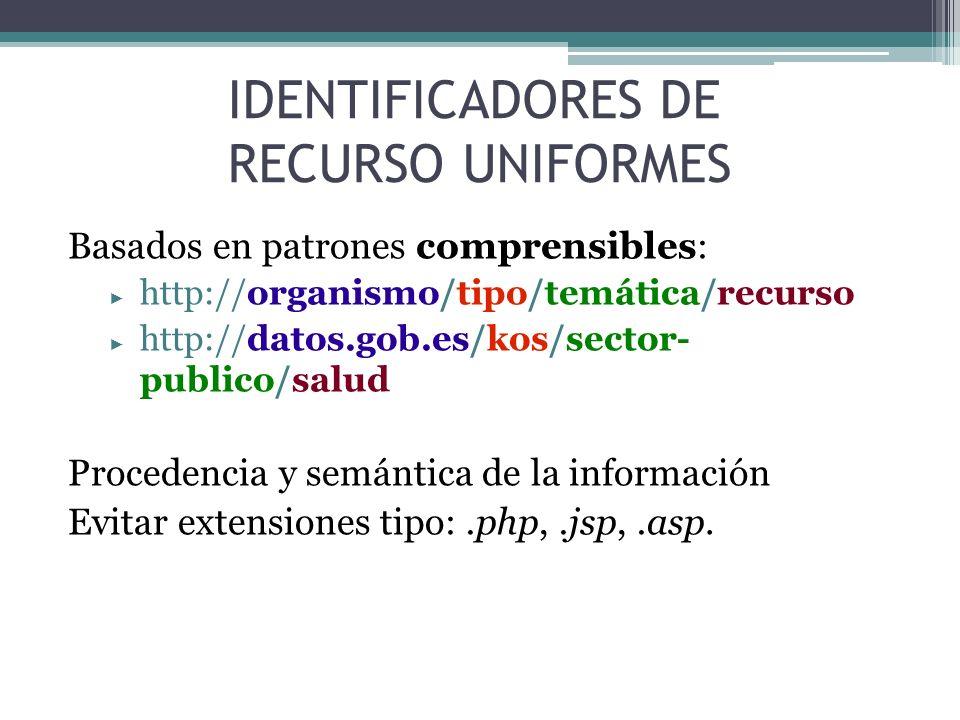 IDENTIFICADORES DE RECURSO UNIFORMES