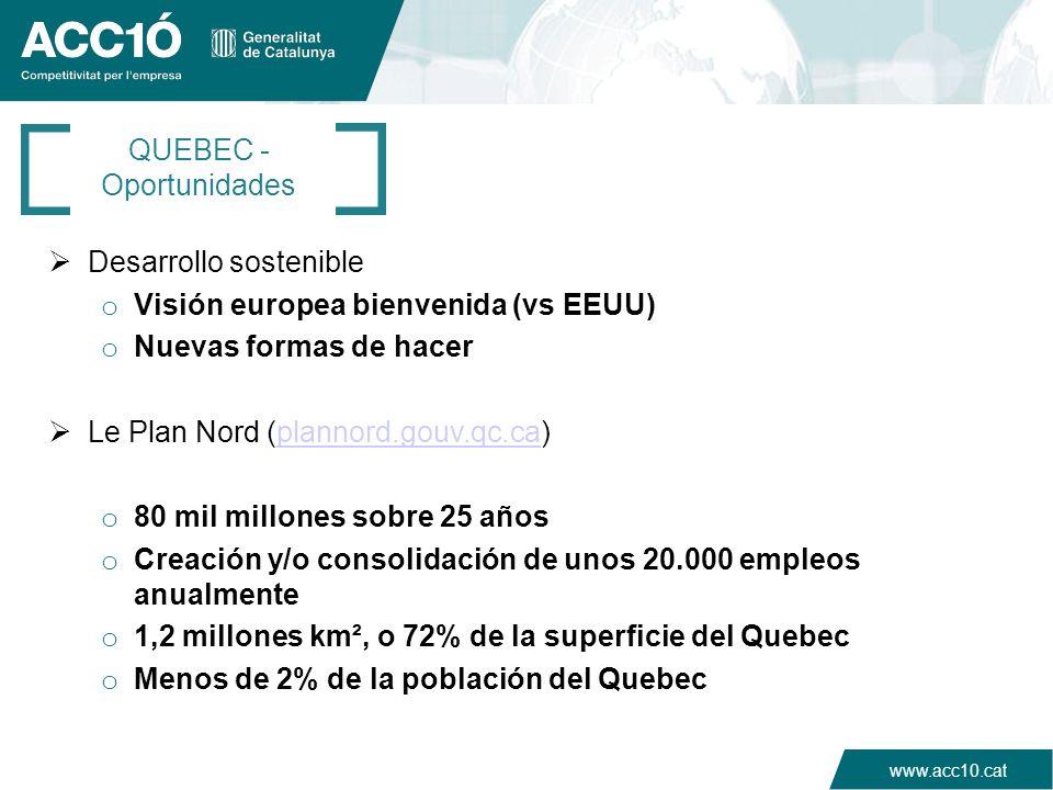 QUEBEC - Oportunidades