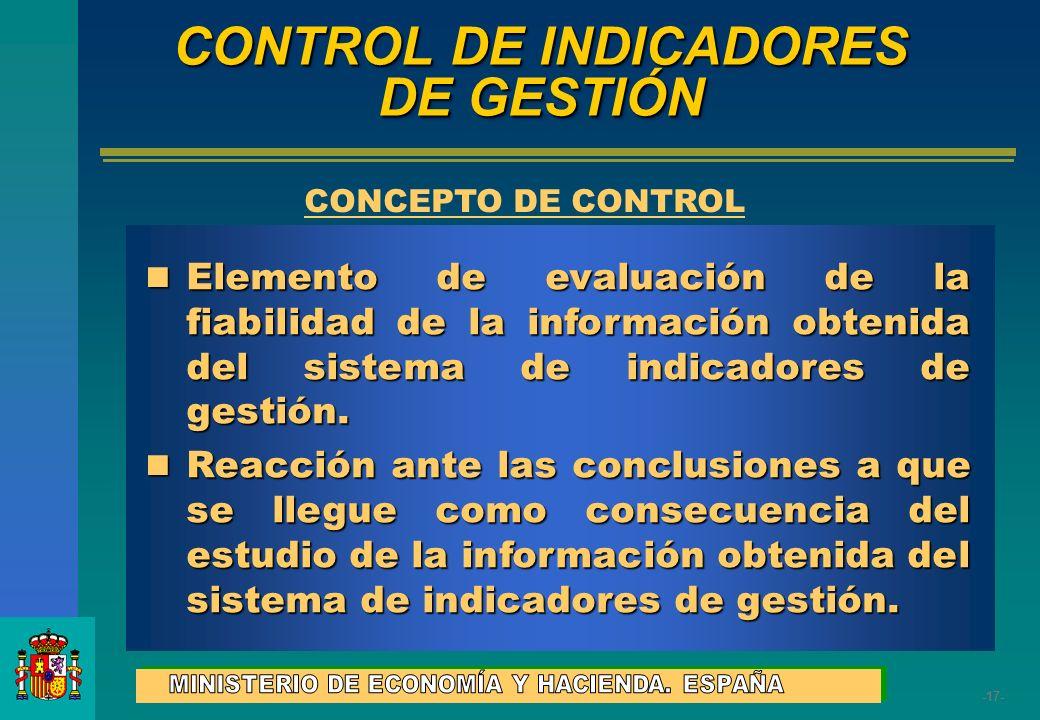 CONTROL DE INDICADORES DE GESTIÓN