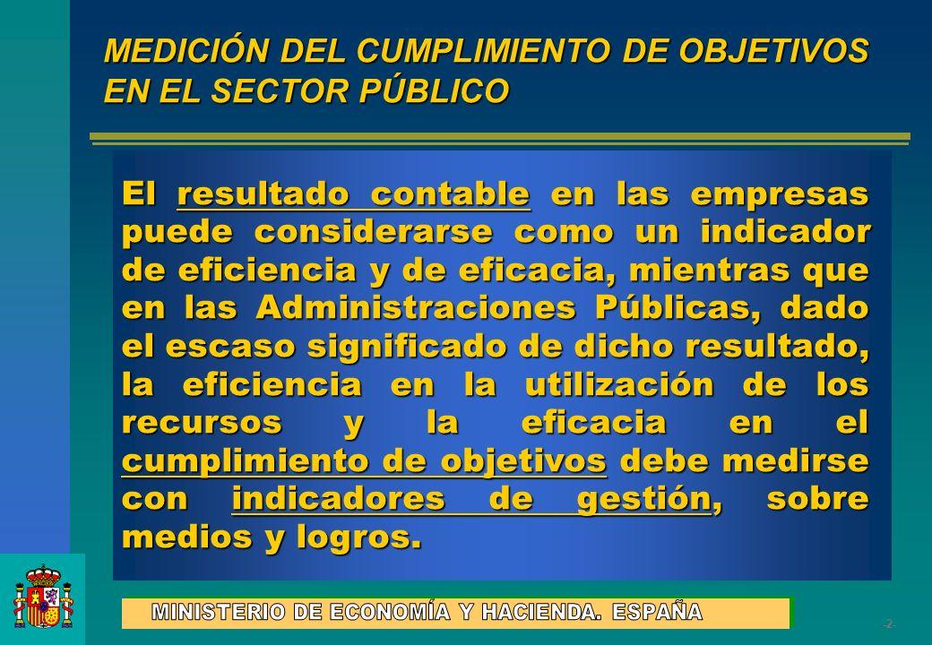 MINISTERIO DE ECONOMÍA Y HACIENDA. ESPAÑA