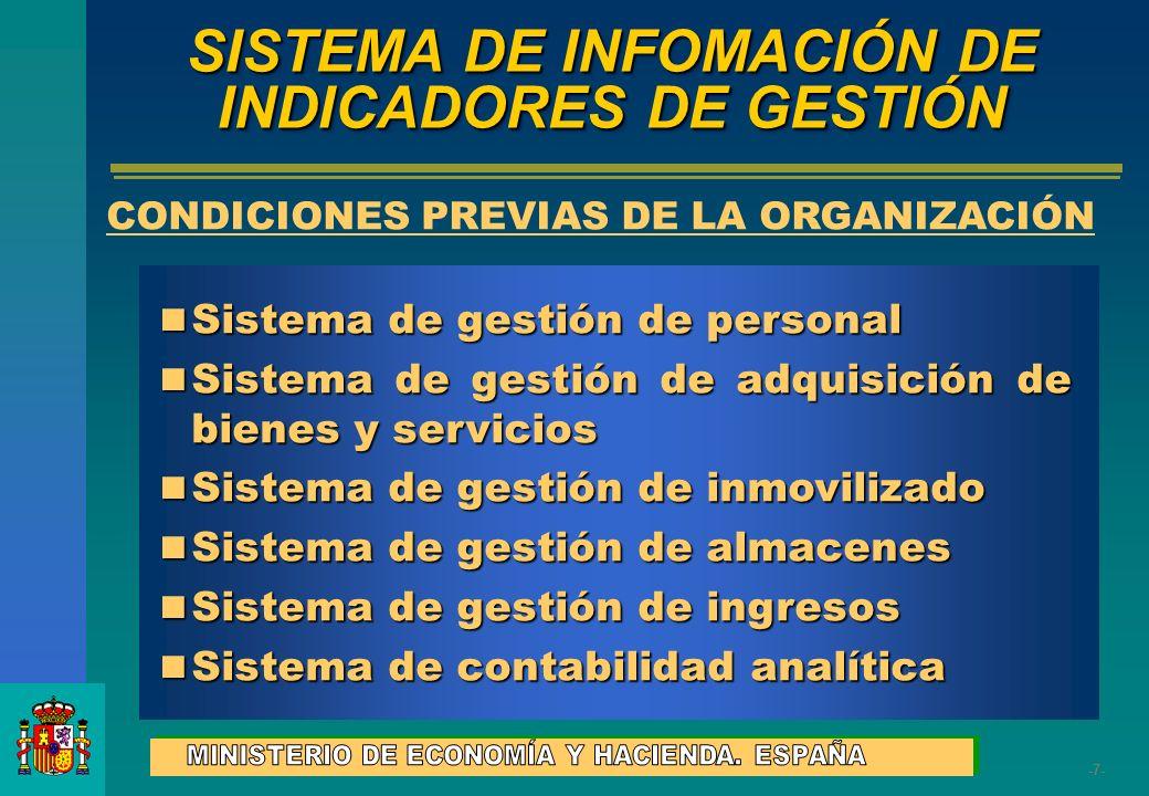 SISTEMA DE INFOMACIÓN DE INDICADORES DE GESTIÓN
