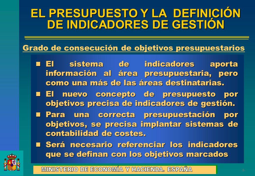 EL PRESUPUESTO Y LA DEFINICIÓN DE INDICADORES DE GESTIÓN