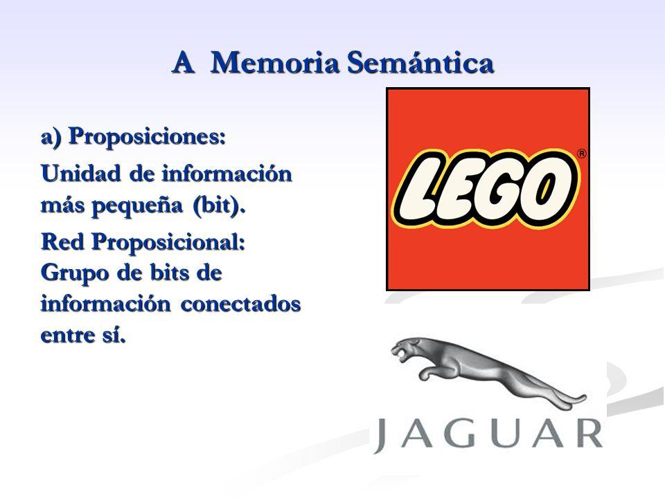 A Memoria Semántica a) Proposiciones: Unidad de información más pequeña (bit).
