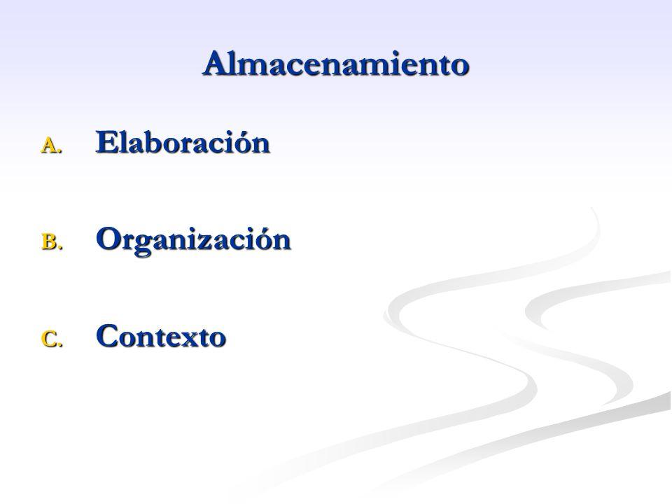 Almacenamiento Elaboración Organización Contexto