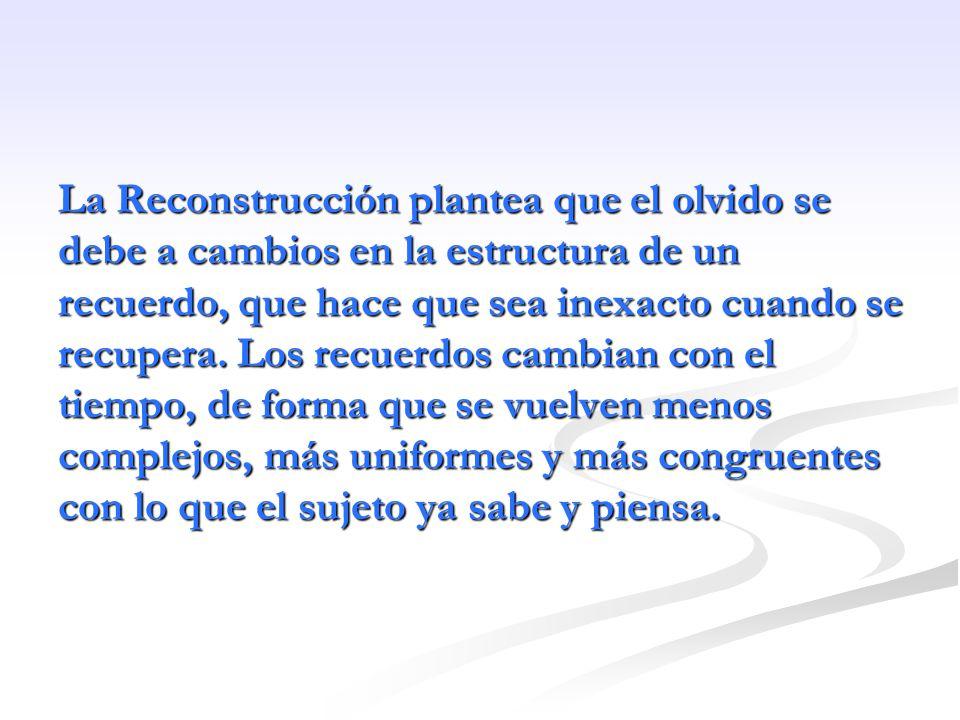 La Reconstrucción plantea que el olvido se debe a cambios en la estructura de un recuerdo, que hace que sea inexacto cuando se recupera.