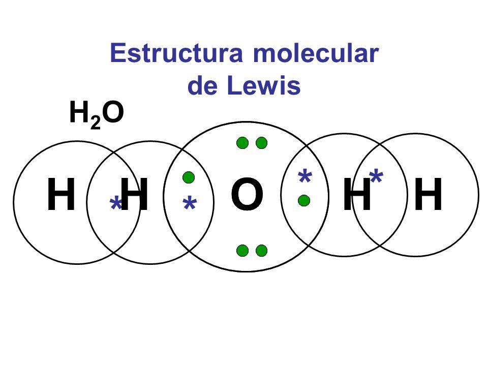 Estructura molecular de Lewis