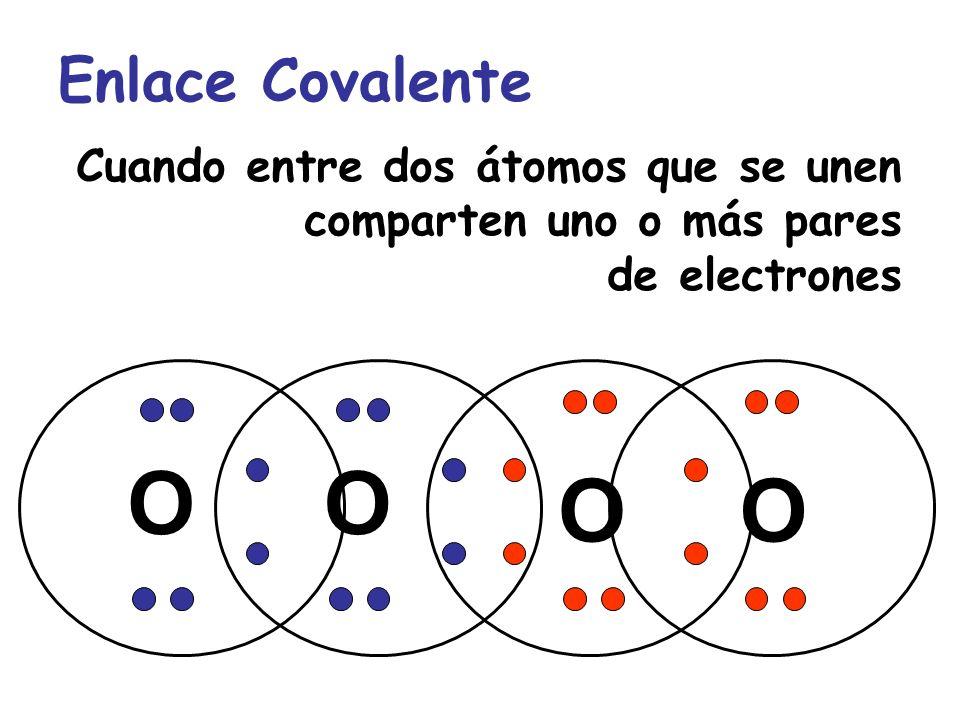 Enlace Covalente Cuando entre dos átomos que se unen comparten uno o más pares de electrones.