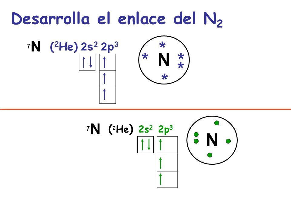 Desarrolla el enlace del N2