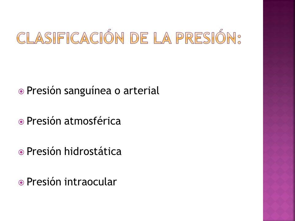 Increíble Cuerpo Humano Presión Composición - Anatomía de Las ...