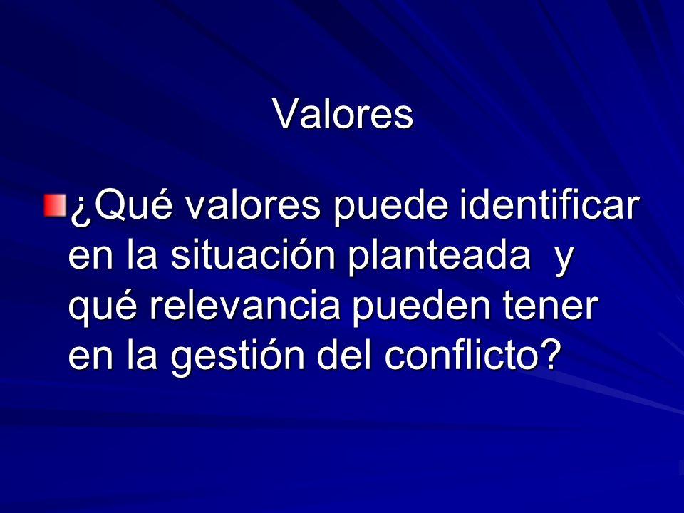Valores ¿Qué valores puede identificar en la situación planteada y qué relevancia pueden tener en la gestión del conflicto