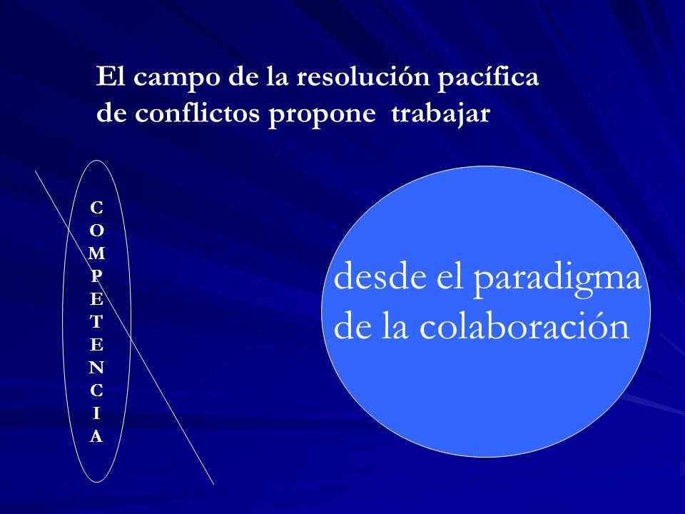 desde el paradigma de la colaboración