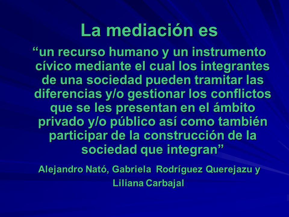Alejandro Nató, Gabriela Rodríguez Querejazu y