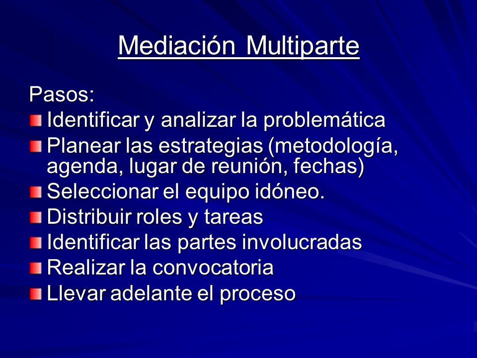 Mediación Multiparte Pasos: Identificar y analizar la problemática