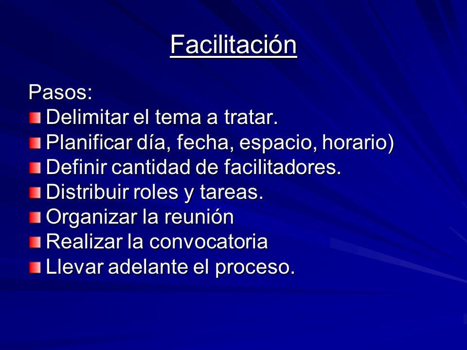 Facilitación Pasos: Delimitar el tema a tratar.