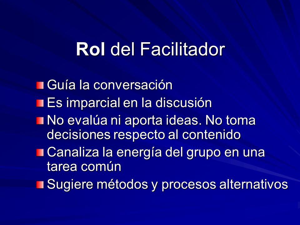 Rol del Facilitador Guía la conversación Es imparcial en la discusión
