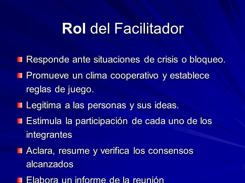 Rol del Facilitador Responde ante situaciones de crisis o bloqueo.