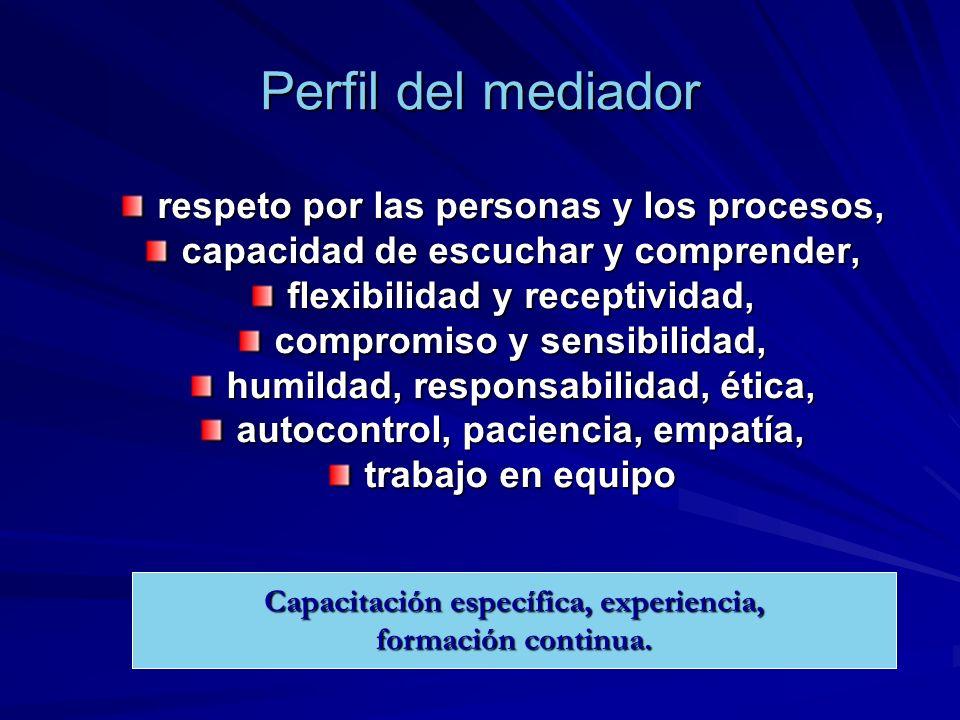 Perfil del mediador respeto por las personas y los procesos,