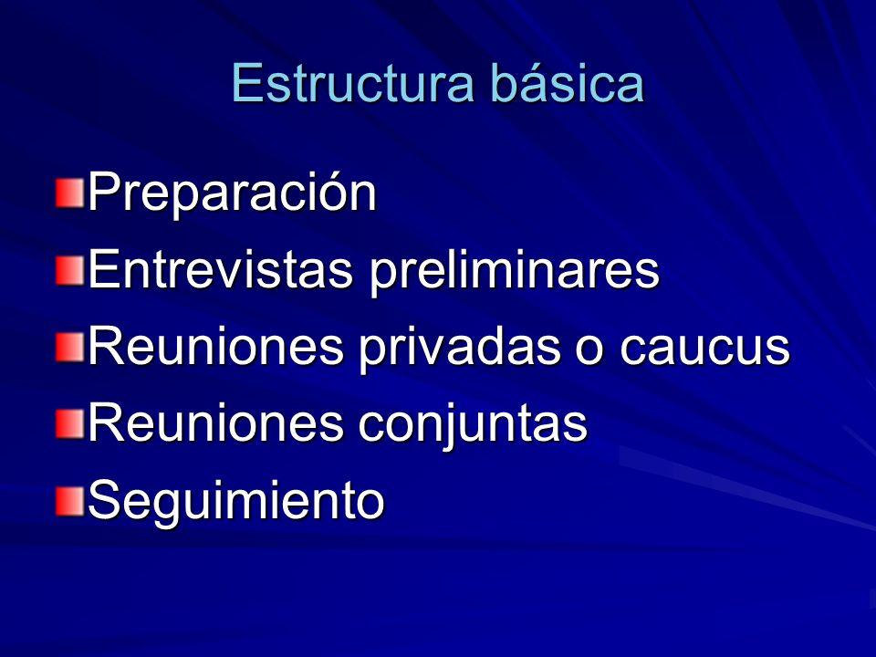 Estructura básica Preparación. Entrevistas preliminares. Reuniones privadas o caucus. Reuniones conjuntas.
