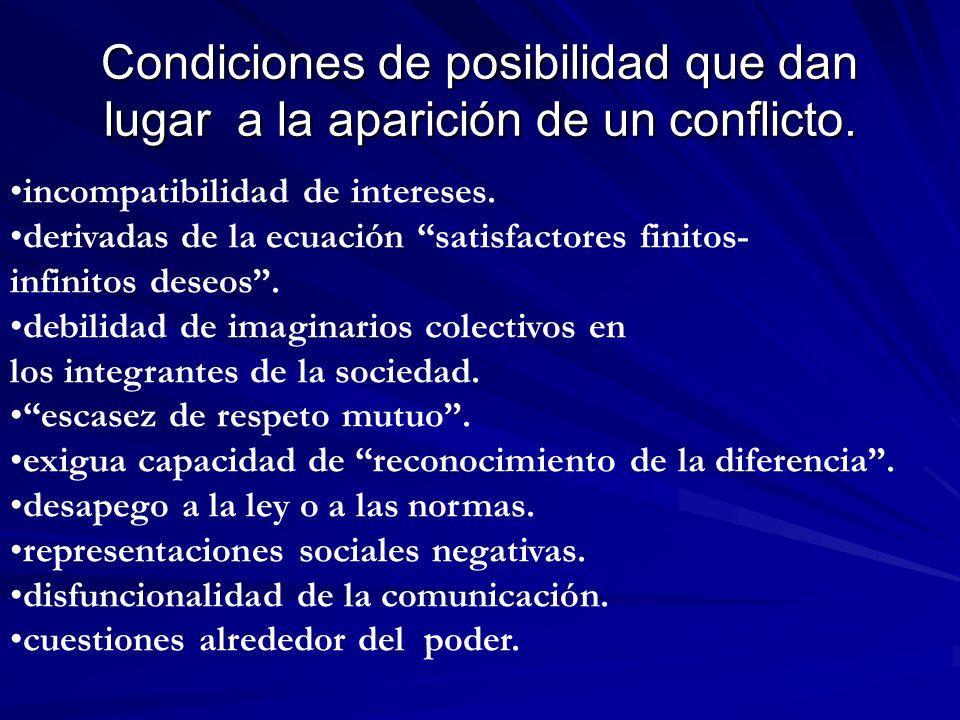 Condiciones de posibilidad que dan lugar a la aparición de un conflicto.