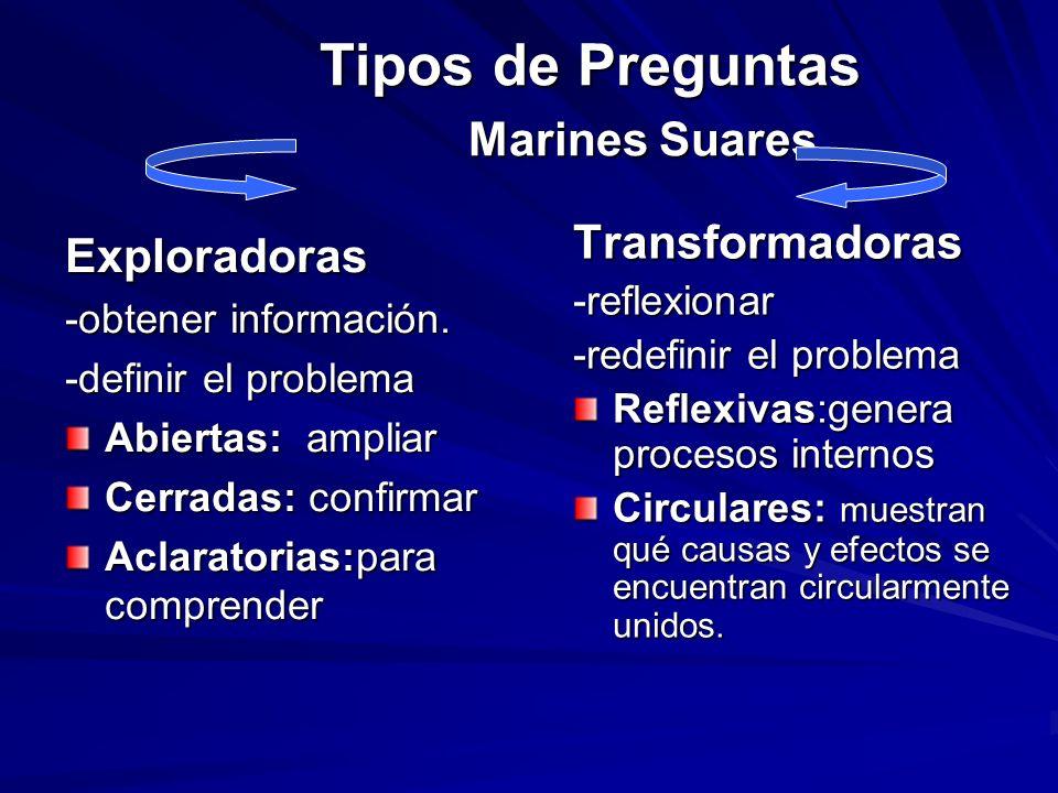 Tipos de Preguntas Marines Suares