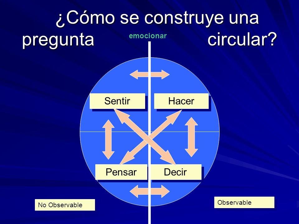 ¿Cómo se construye una pregunta circular