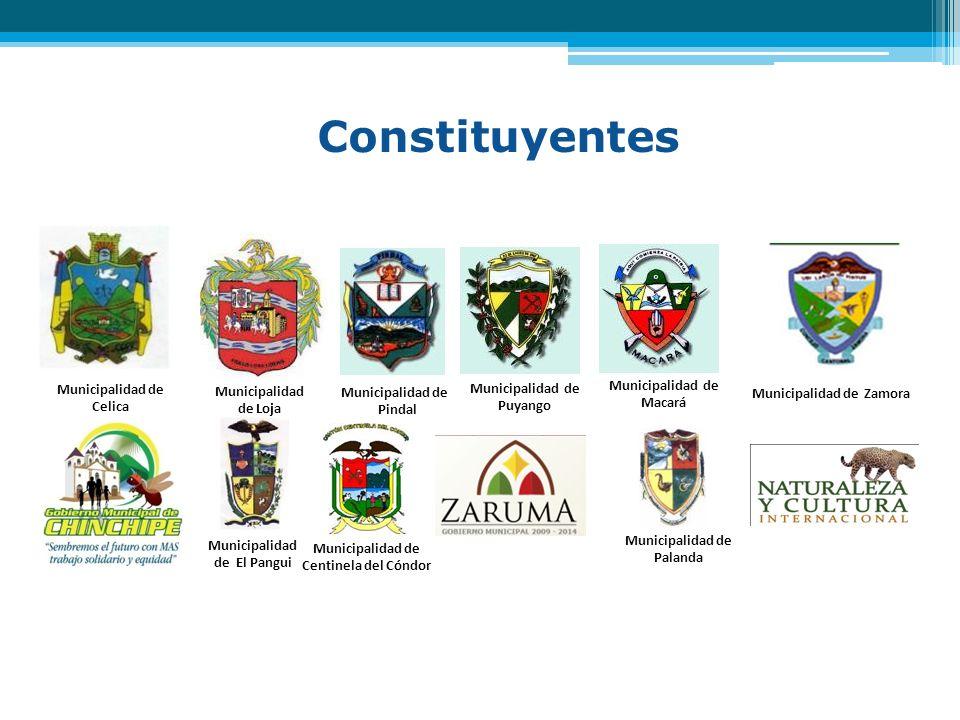 Municipalidad de Zamora Municipalidad de El Pangui