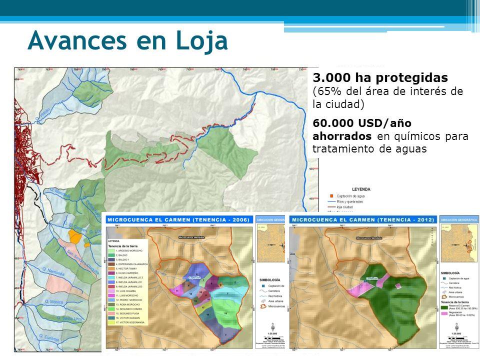 Avances en Loja 3.000 ha protegidas (65% del área de interés de la ciudad) 60.000 USD/año ahorrados en químicos para tratamiento de aguas.