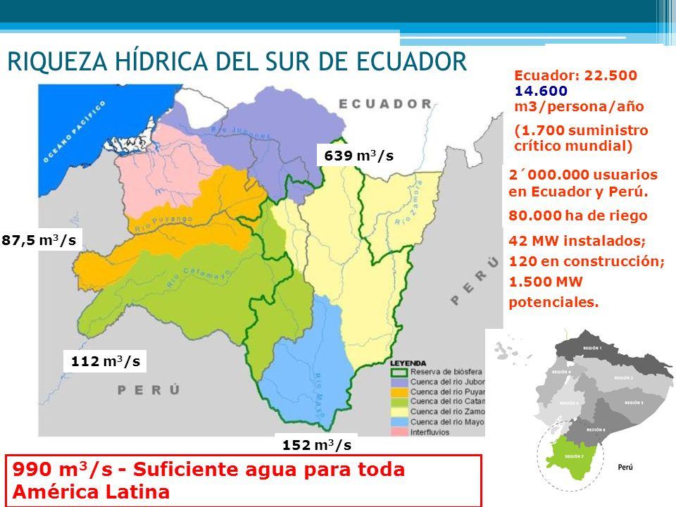 RIQUEZA HÍDRICA DEL SUR DE ECUADOR