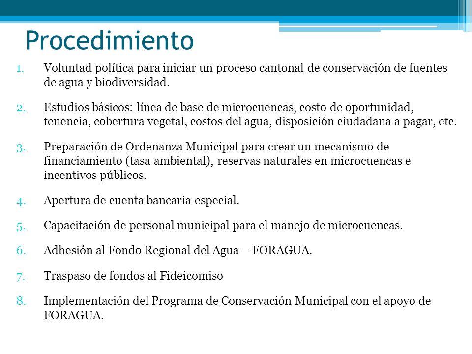 Procedimiento Voluntad política para iniciar un proceso cantonal de conservación de fuentes de agua y biodiversidad.