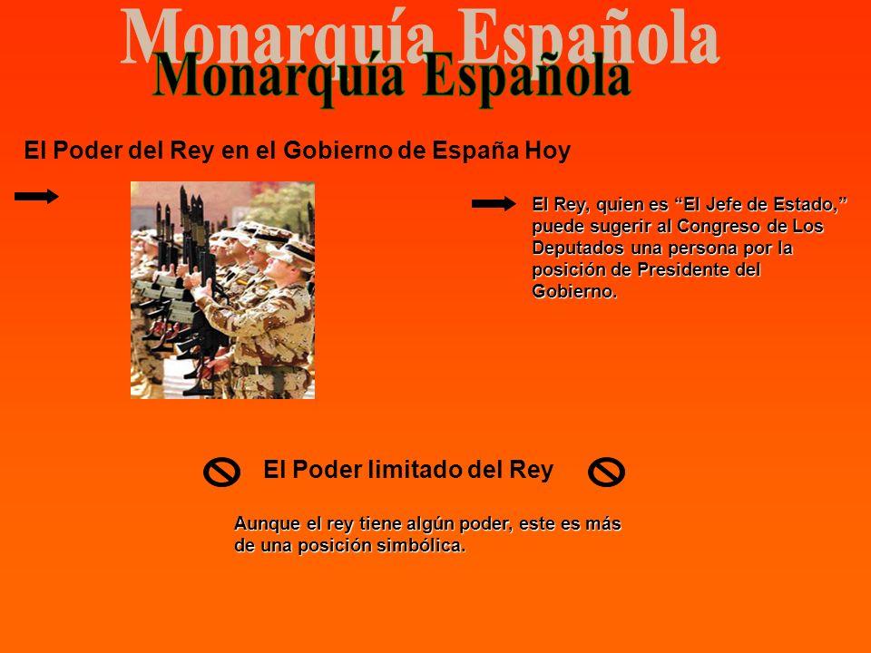 Monarquía Española El Poder del Rey en el Gobierno de España Hoy