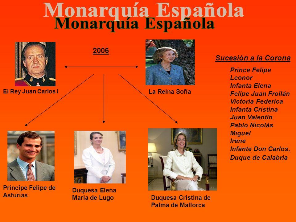 Monarquía Española 2006 Sucesión a la Corona