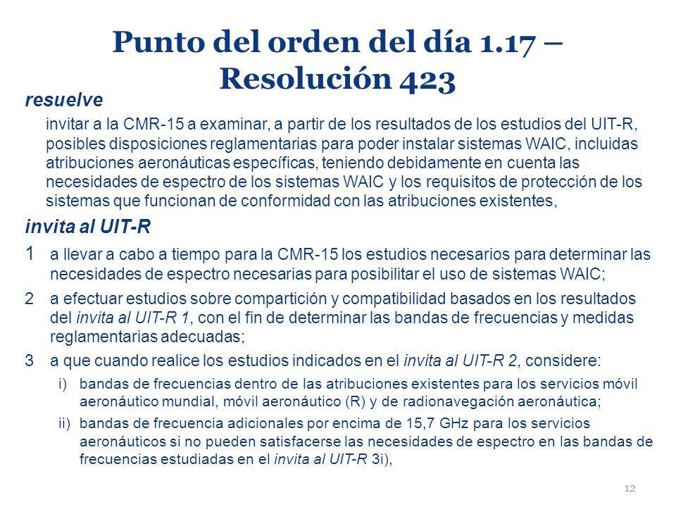 Punto del orden del día 1.17 – Resolución 423